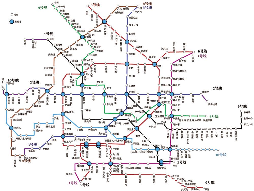 天津地铁图片